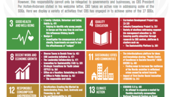 Reporting on the SDGs – A Visual Tour of Different Approaches (Part 1 of 2